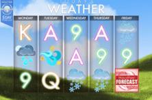 Todays Weather Online Slot